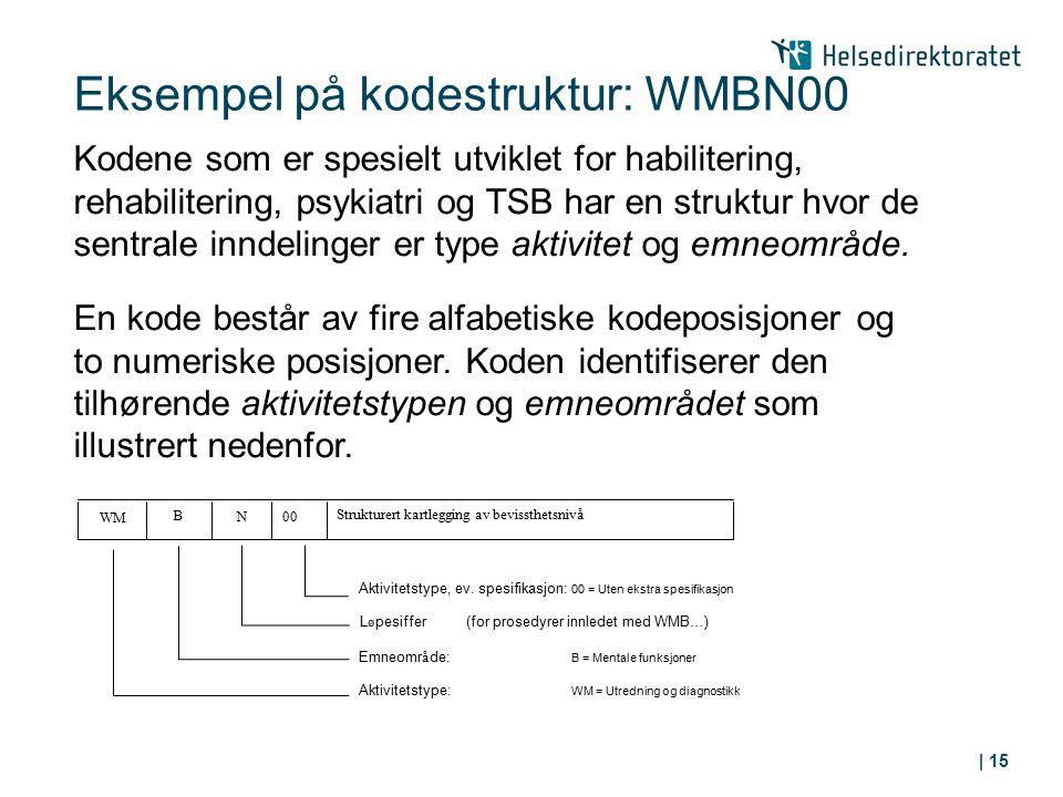 Eksempel på kodestruktur: WMBN00