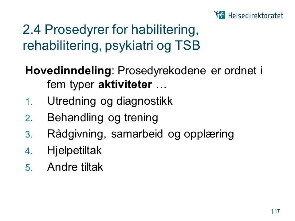 2.4 Prosedyrer for habilitering, rehabilitering, psykiatri og TSB