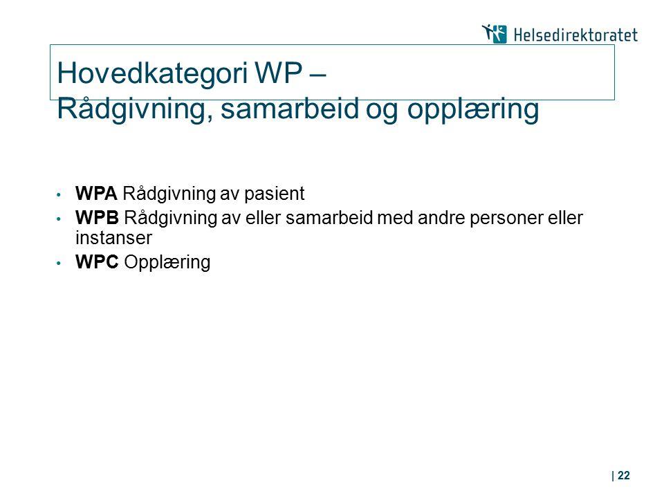 Hovedkategori WP – Rådgivning, samarbeid og opplæring