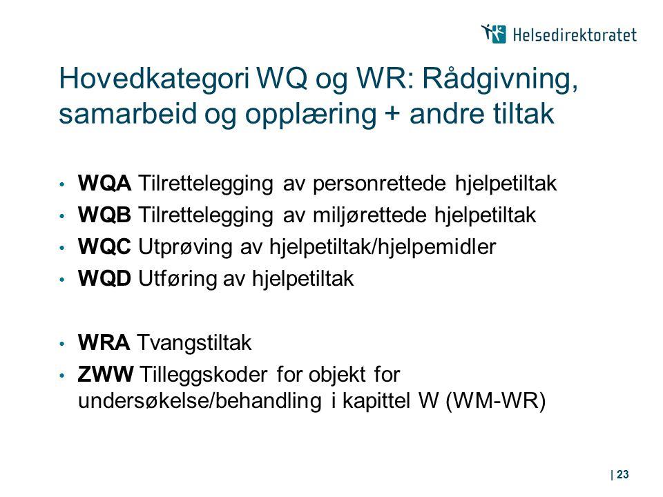 Hovedkategori WQ og WR: Rådgivning, samarbeid og opplæring + andre tiltak