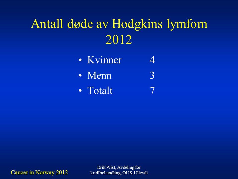 Antall døde av Hodgkins lymfom 2012