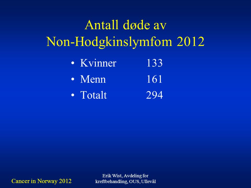 Antall døde av Non-Hodgkinslymfom 2012