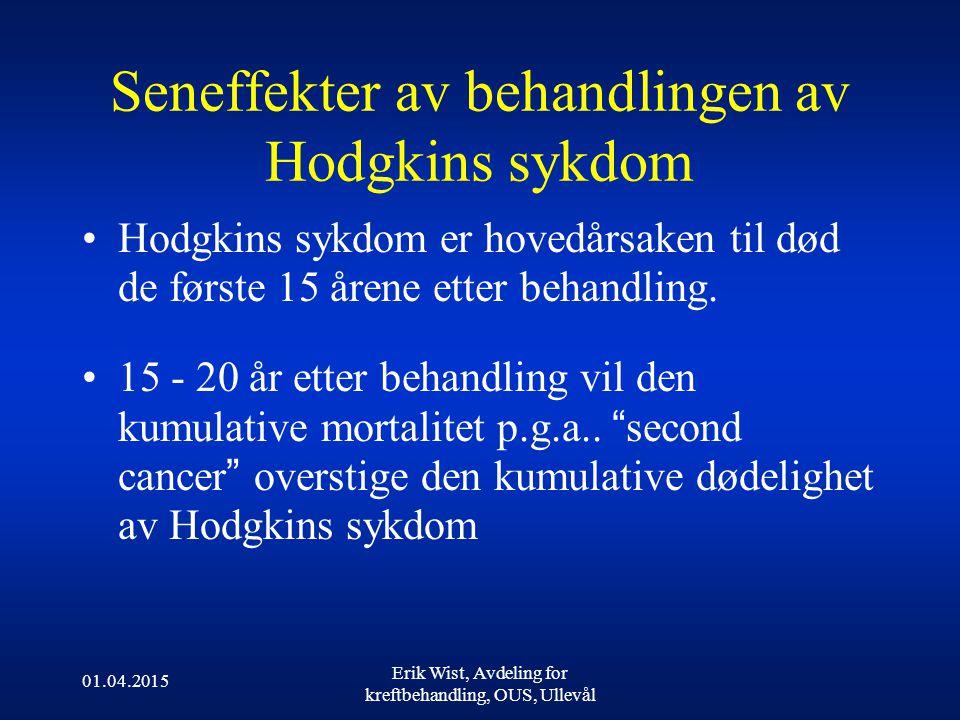 Seneffekter av behandlingen av Hodgkins sykdom