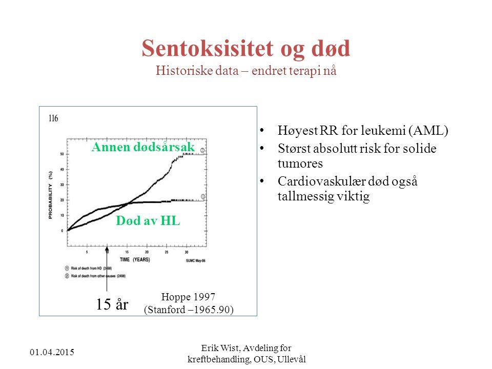Sentoksisitet og død Historiske data – endret terapi nå