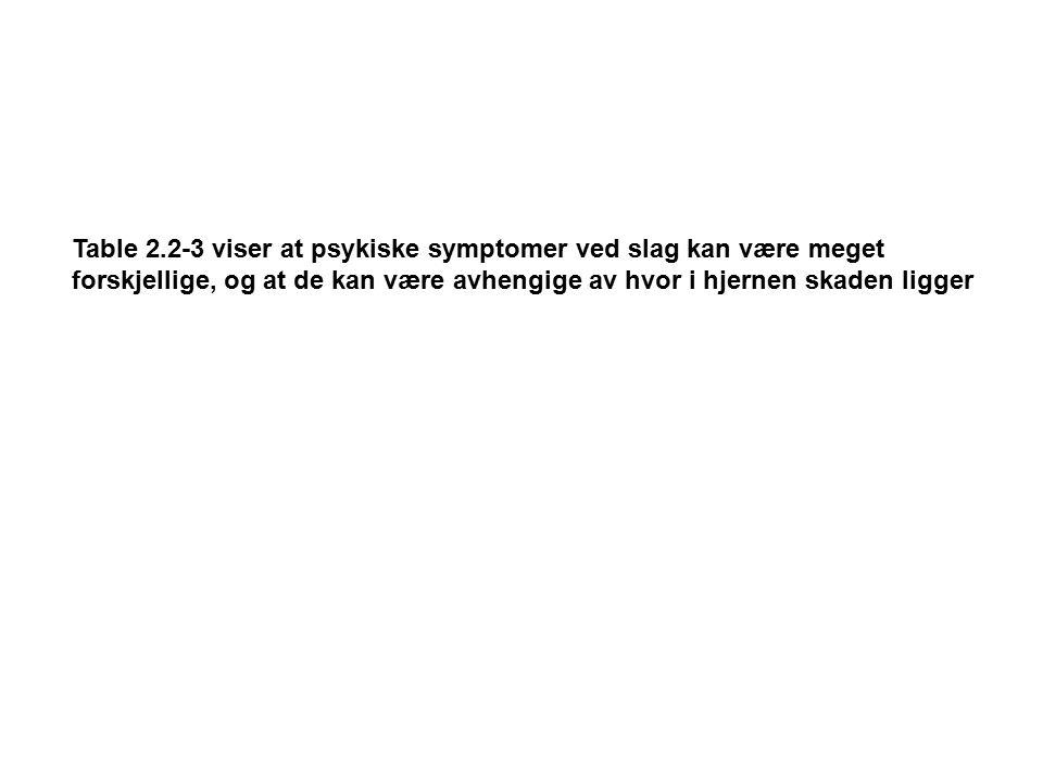 Table 2.2-3 viser at psykiske symptomer ved slag kan være meget forskjellige, og at de kan være avhengige av hvor i hjernen skaden ligger