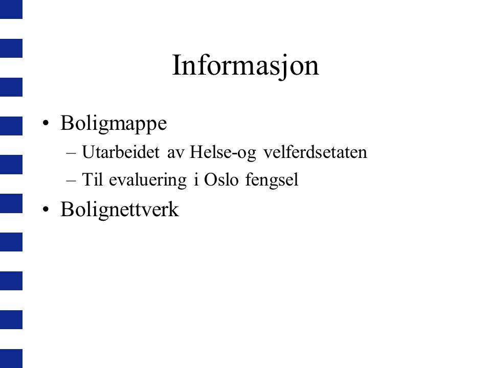 Informasjon Boligmappe Bolignettverk