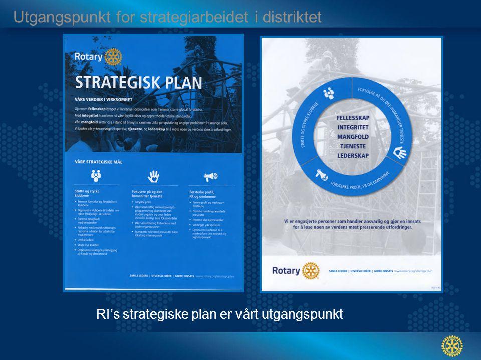 Utgangspunkt for strategiarbeidet i distriktet