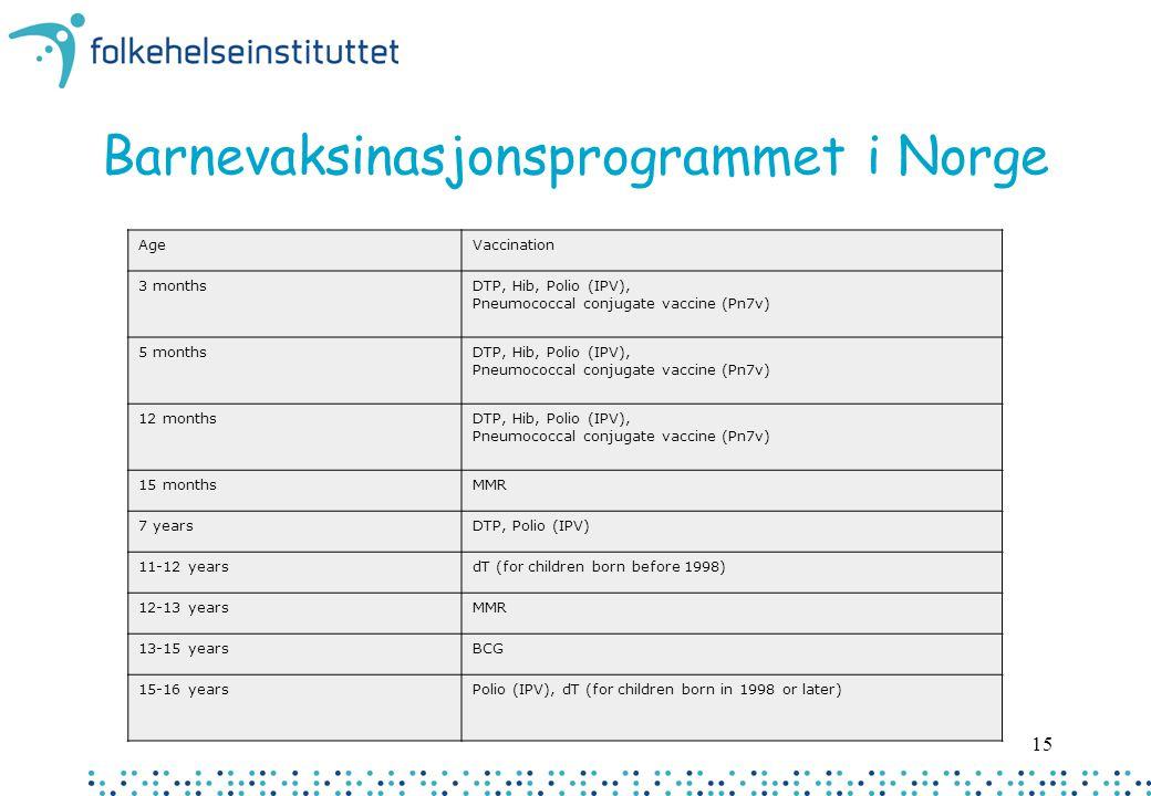 Barnevaksinasjonsprogrammet i Norge