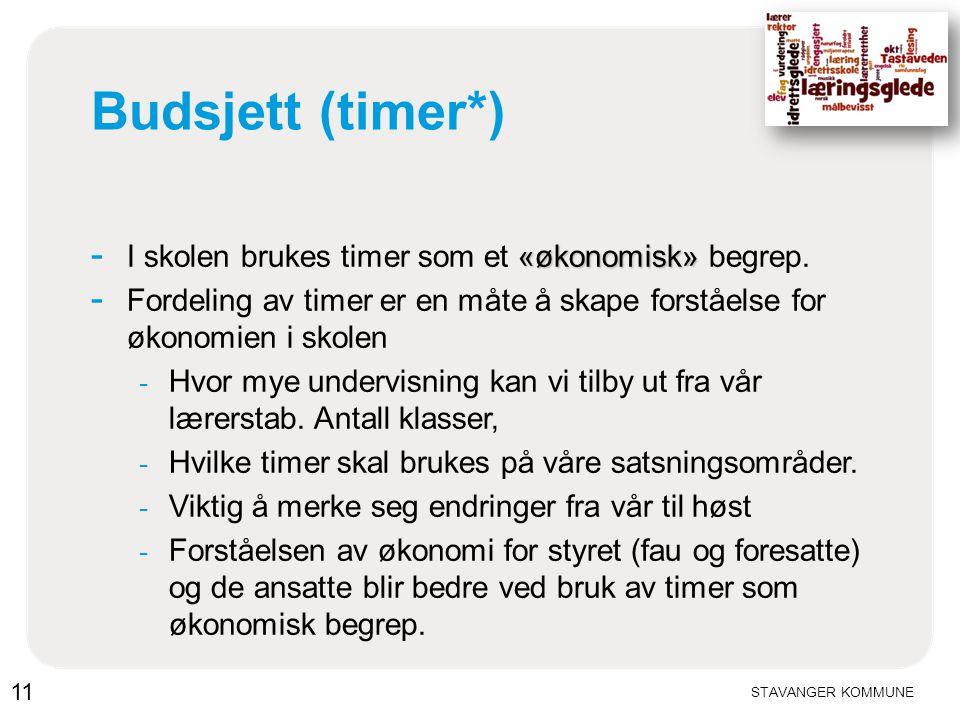 Budsjett (timer*) I skolen brukes timer som et «økonomisk» begrep.
