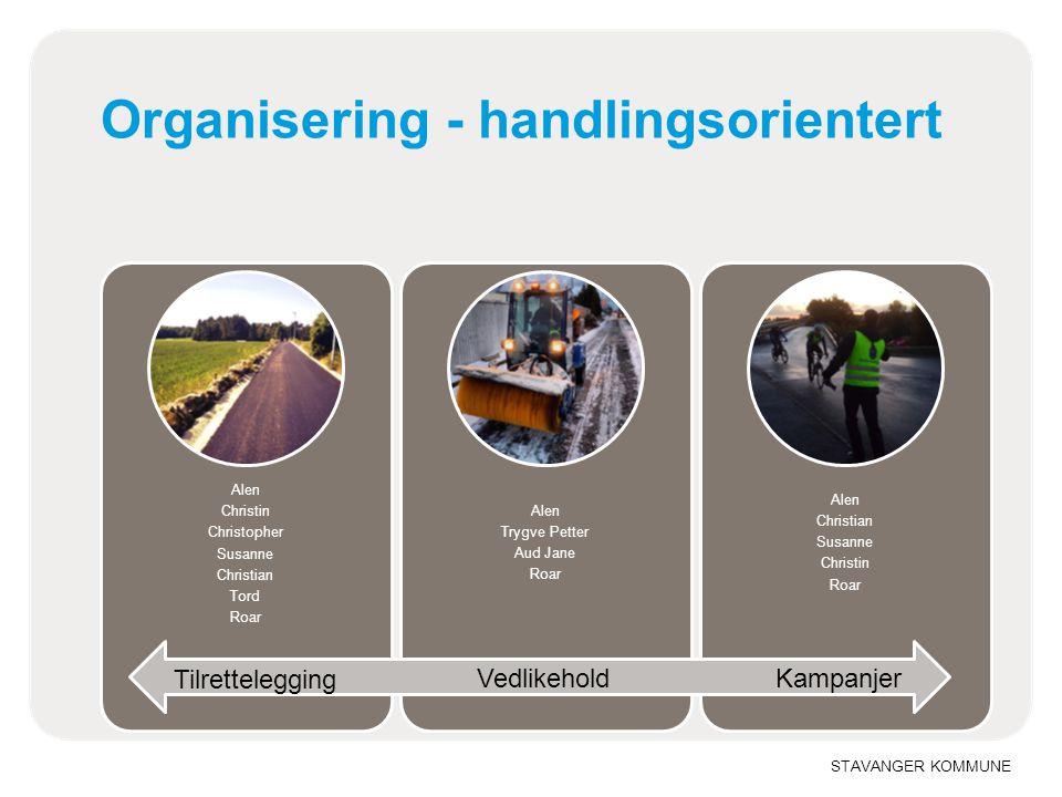 Organisering - handlingsorientert