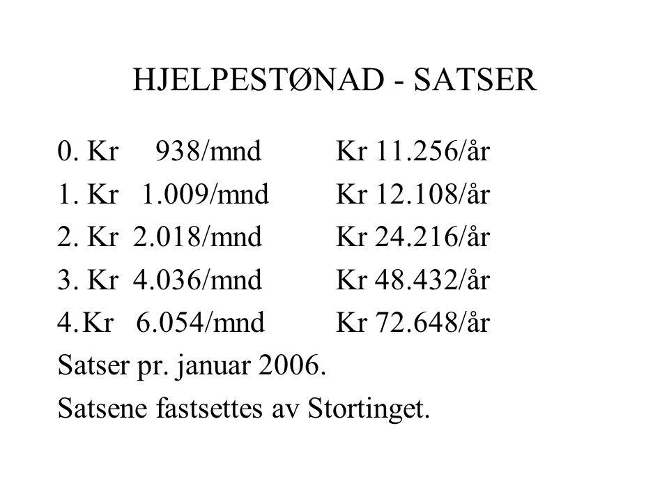 HJELPESTØNAD - SATSER 0. Kr 938/mnd Kr 11.256/år