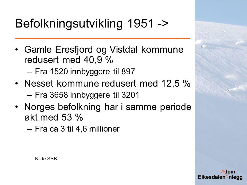 Befolkningsutvikling 1951 ->