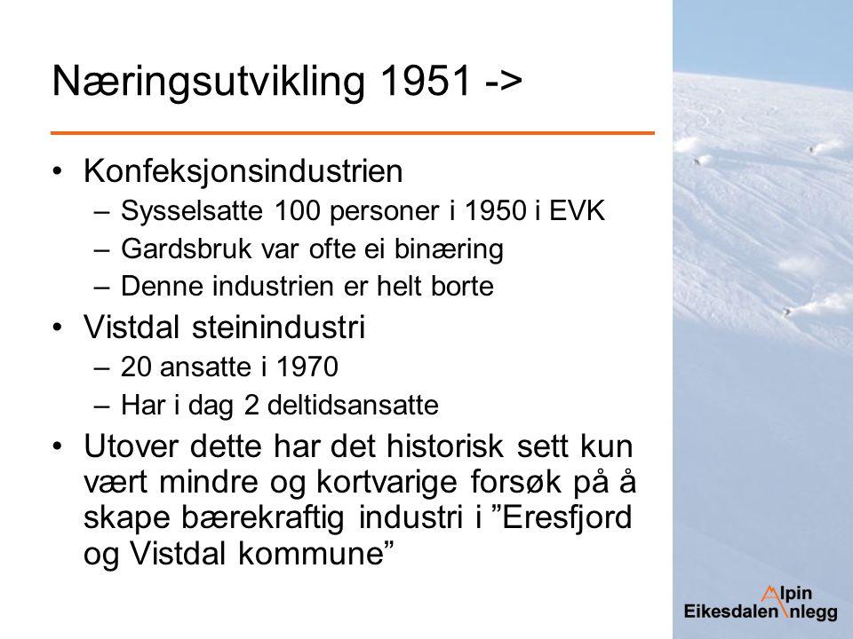 Næringsutvikling 1951 ->