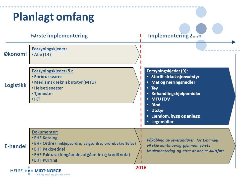 Planlagt omfang Første implementering Implementering 2….n Økonomi