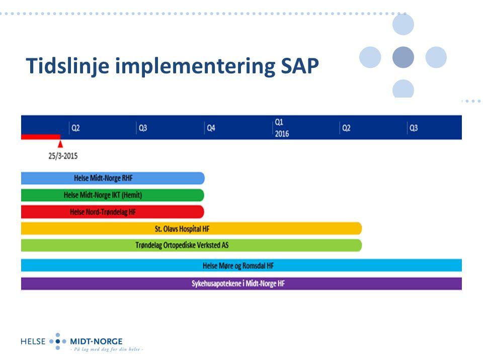 Tidslinje implementering SAP
