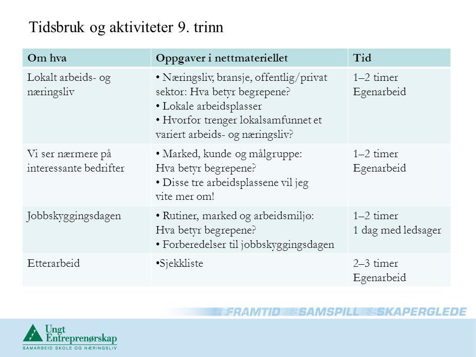 Tidsbruk og aktiviteter 9. trinn