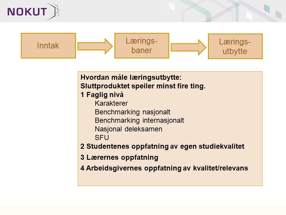 Lærings-baner Lærings-utbytte Inntak Hvordan måle læringsutbytte: