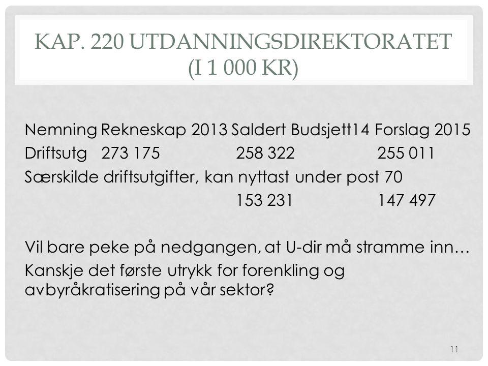 Kap. 220 Utdanningsdirektoratet (i 1 000 kr)