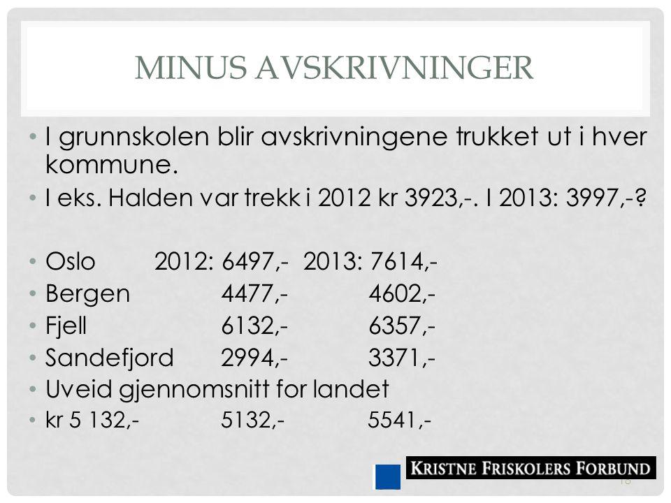 Minus avskrivninger I grunnskolen blir avskrivningene trukket ut i hver kommune. I eks. Halden var trekk i 2012 kr 3923,-. I 2013: 3997,-