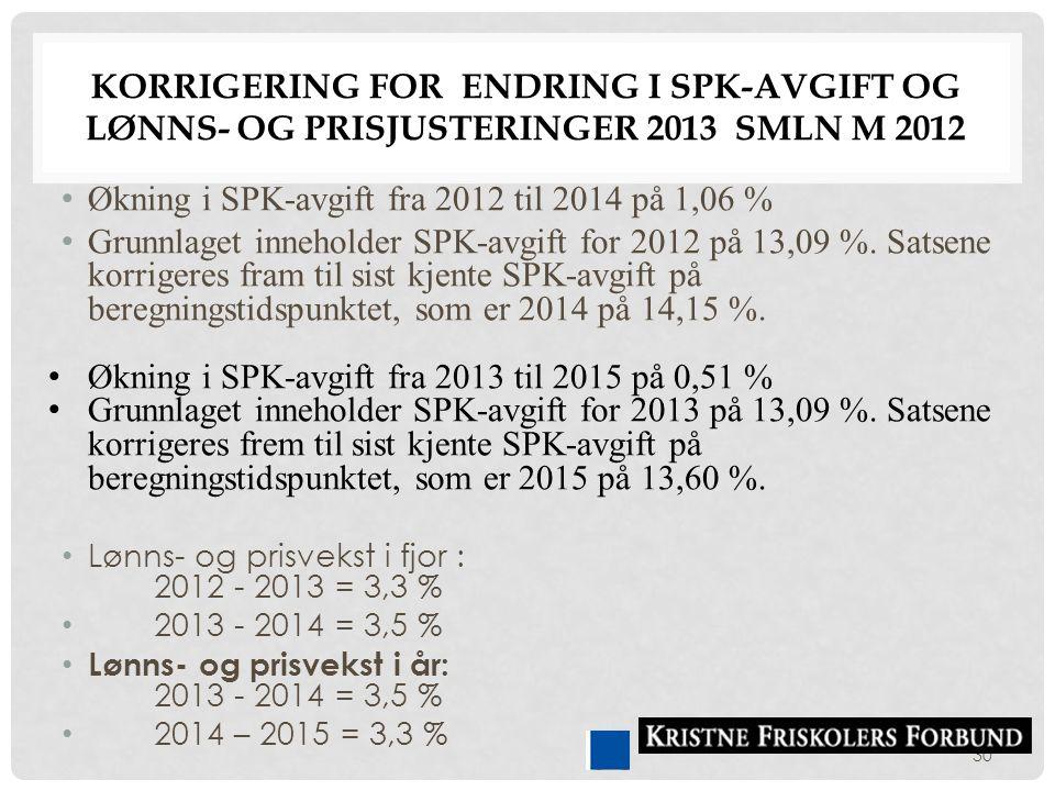 Økning i SPK-avgift fra 2012 til 2014 på 1,06 %