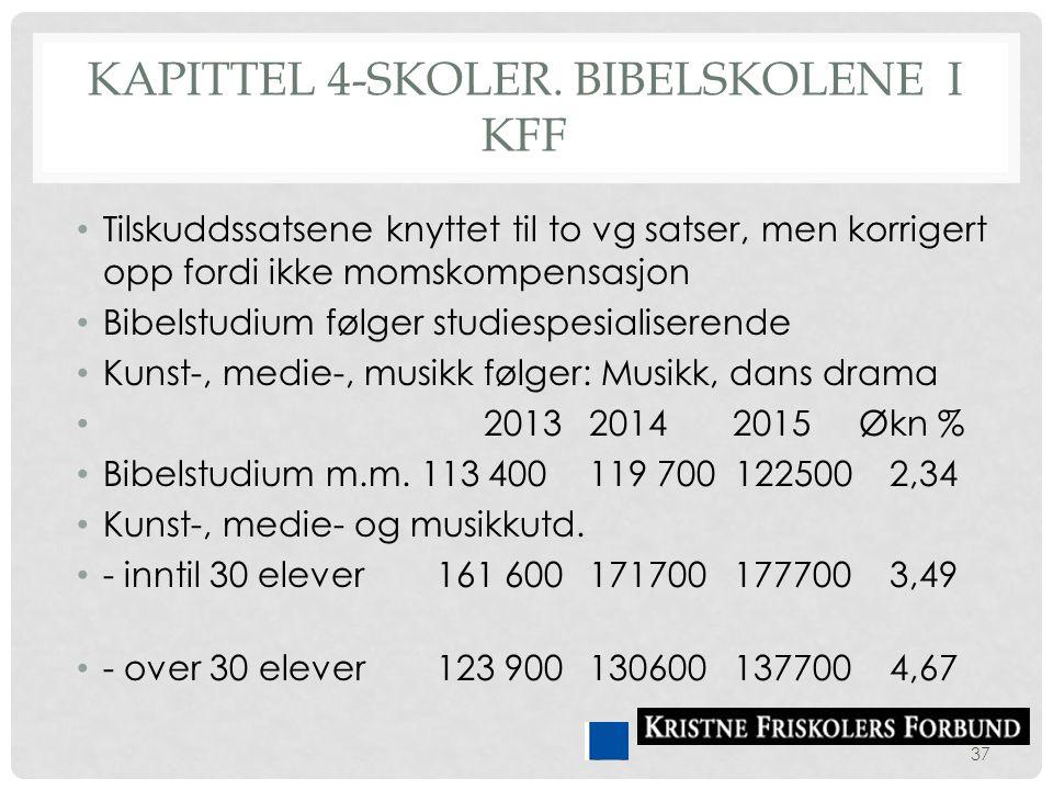 Kapittel 4-skoler. Bibelskolene i KFF