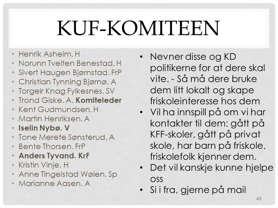 KUF-komiteEn Henrik Asheim. H. Norunn Tveiten Benestad. H. Sivert Haugen Bjørnstad. FrP. Christian Tynning Bjørnø. A.