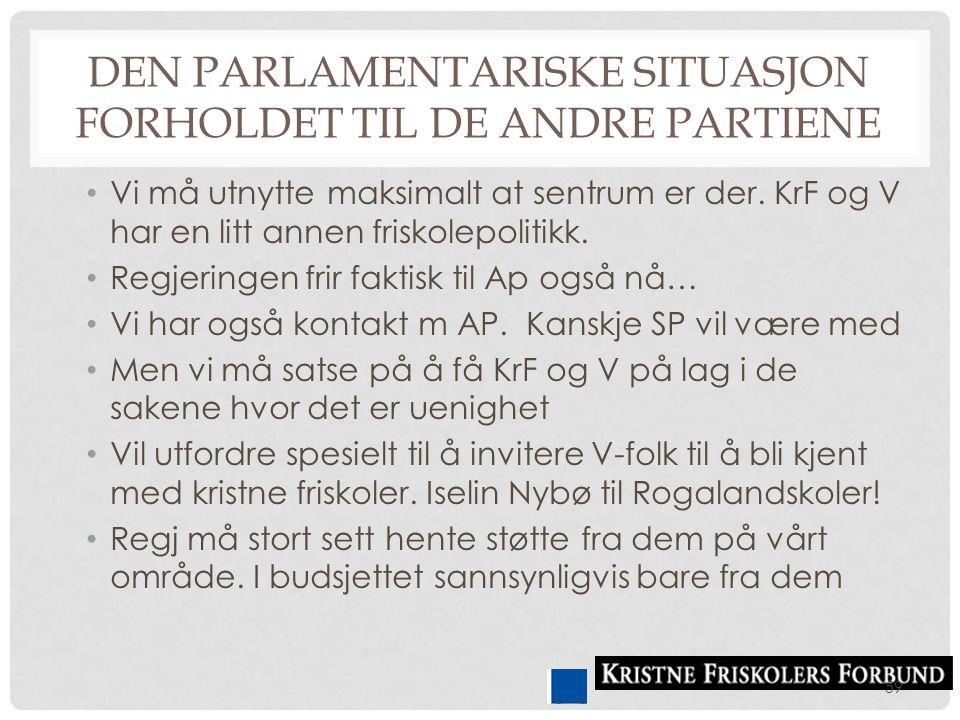 Den parlamentariske situasjon Forholdet til de andre partiene