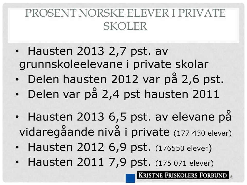 Prosent norske elever i private skoler