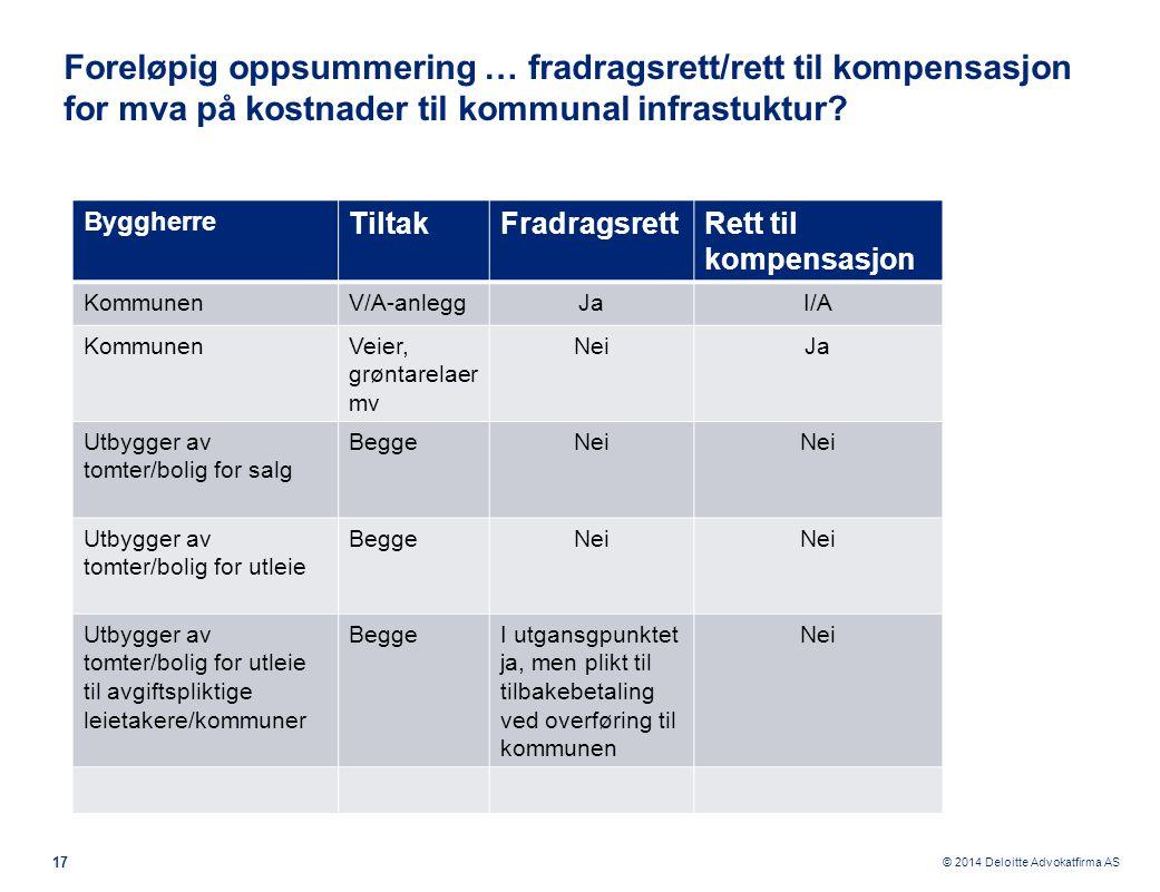 Foreløpig oppsummering … fradragsrett/rett til kompensasjon for mva på kostnader til kommunal infrastuktur
