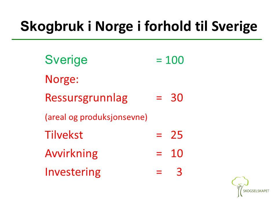 Skogbruk i Norge i forhold til Sverige