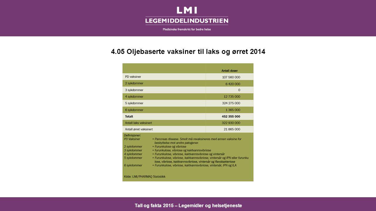 4.05 Oljebaserte vaksiner til laks og ørret 2014