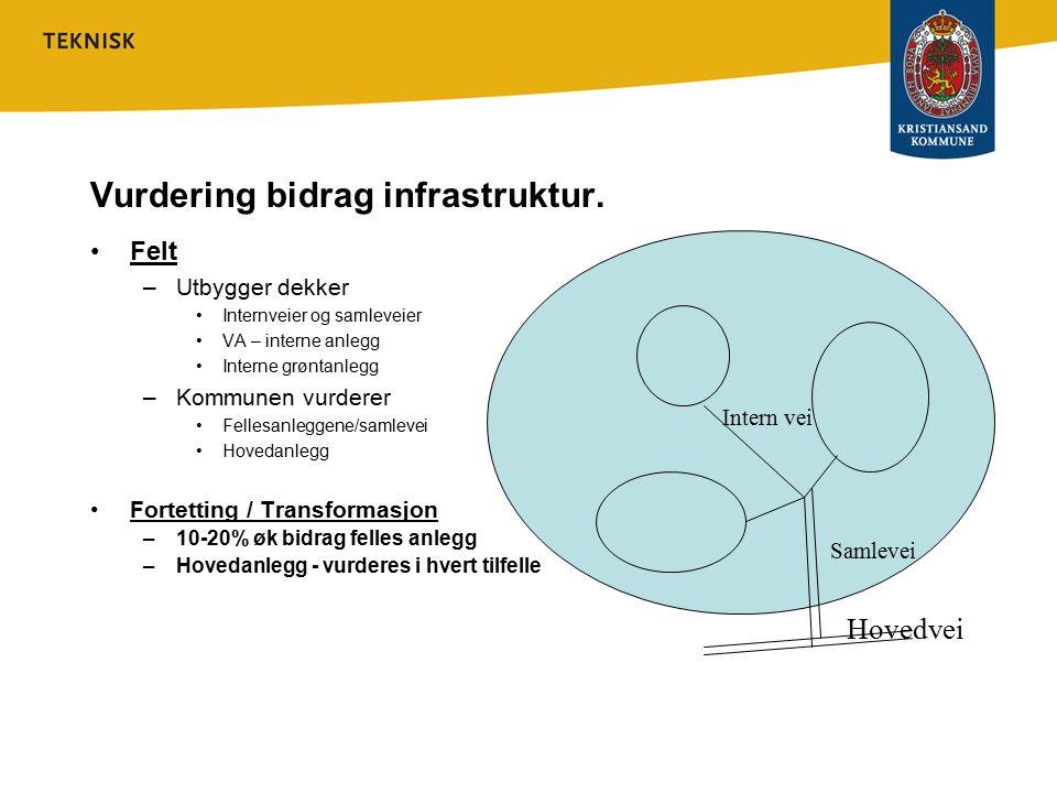 Vurdering bidrag infrastruktur.