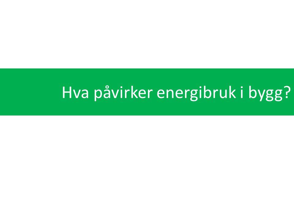 Hva påvirker energibruk i bygg