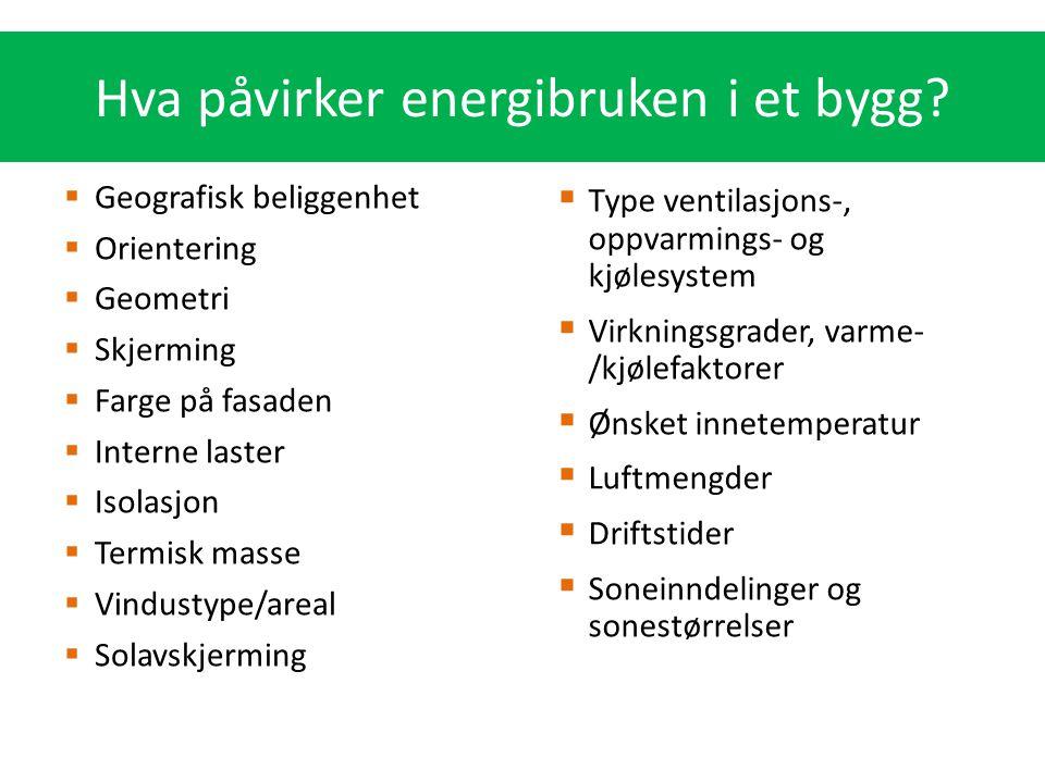 Hva påvirker energibruken i et bygg
