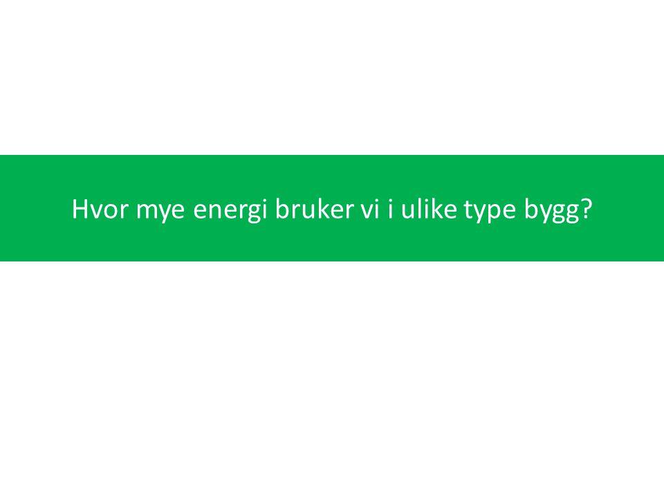 Hvor mye energi bruker vi i ulike type bygg