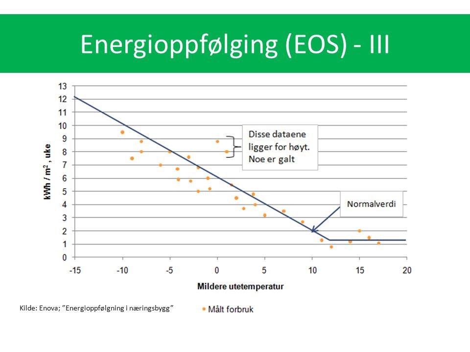 Energioppfølging (EOS) - III