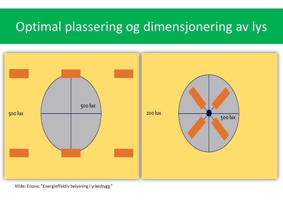 Optimal plassering og dimensjonering av lys