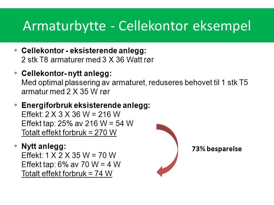 Armaturbytte - Cellekontor eksempel