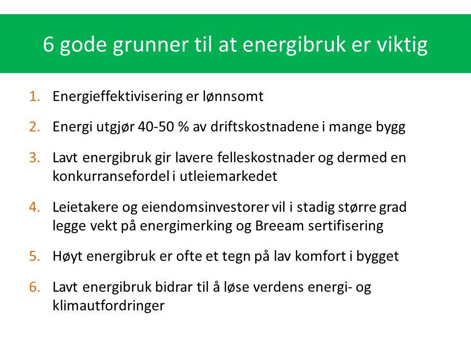 6 gode grunner til at energibruk er viktig