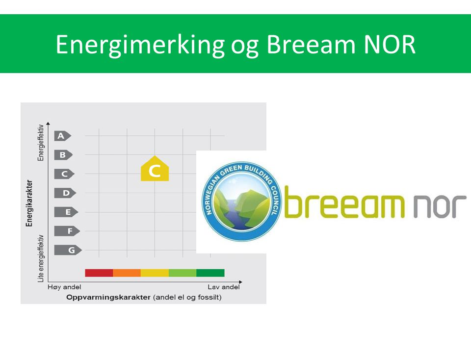 Energimerking og Breeam NOR