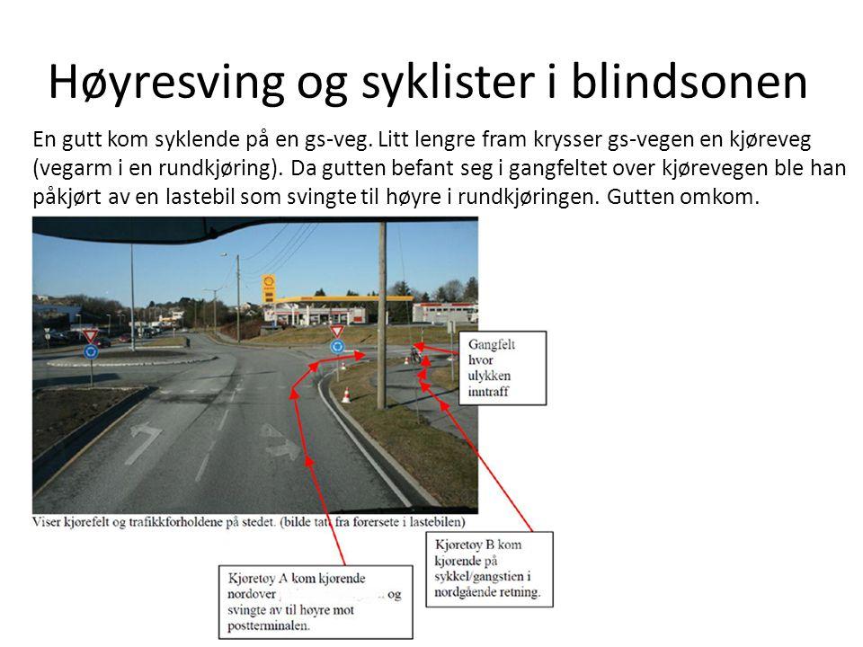 Høyresving og syklister i blindsonen