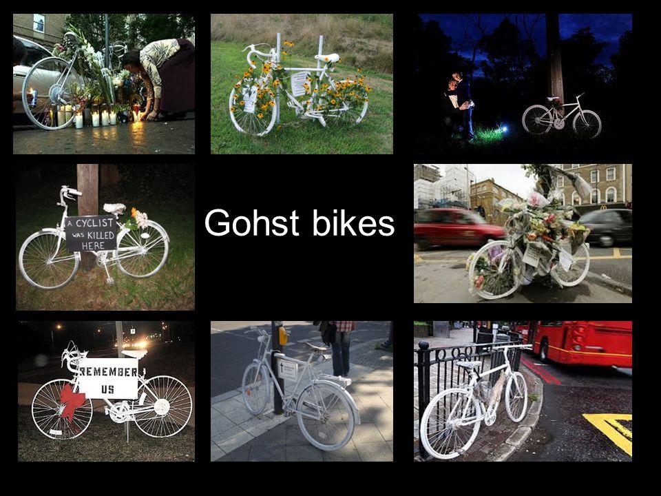 Gohst bikes Gohst bikes er et fenomen som startet i UAS for over 10 år siden og som har spredd seg over hele verden.