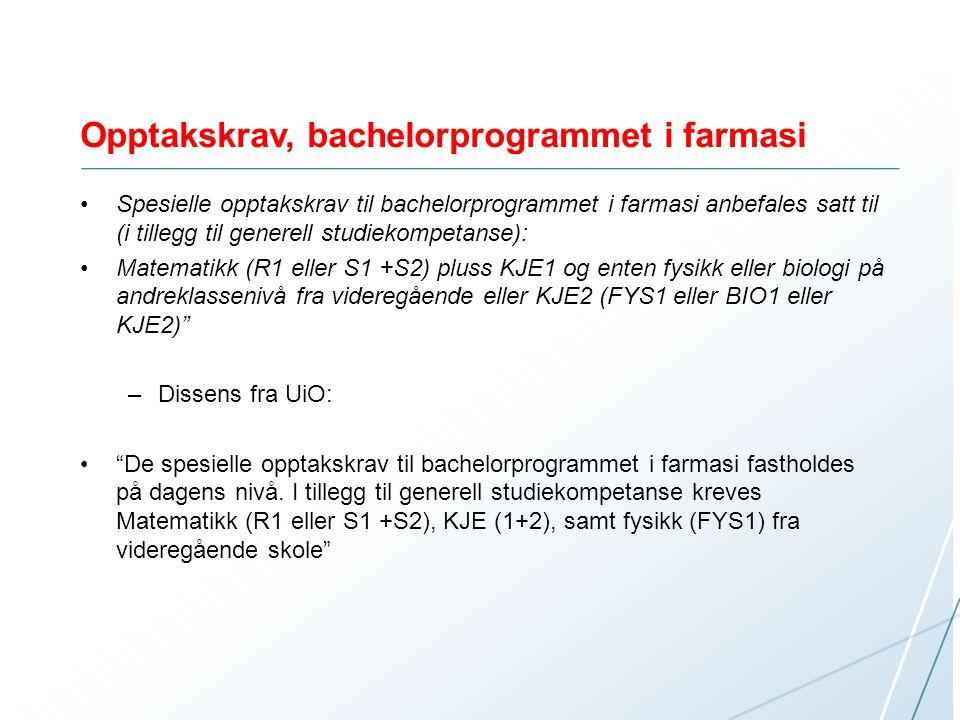 Opptakskrav, bachelorprogrammet i farmasi