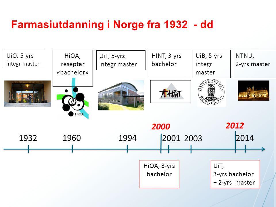Farmasiutdanning i Norge fra 1932 - dd