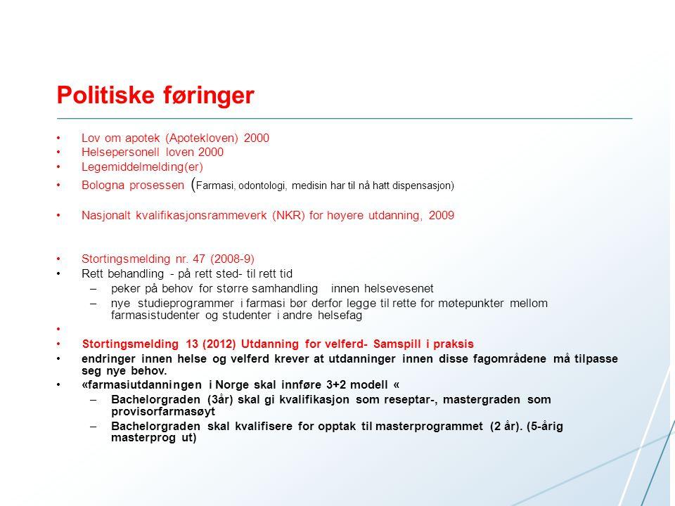 Politiske føringer Lov om apotek (Apotekloven) 2000. Helsepersonell loven 2000. Legemiddelmelding(er)