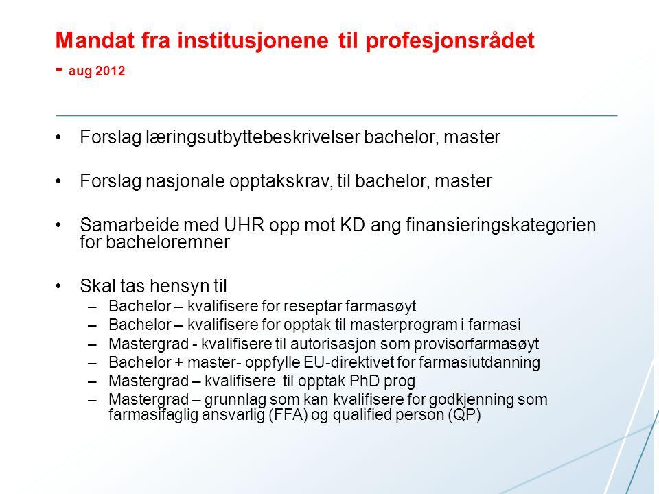 Mandat fra institusjonene til profesjonsrådet - aug 2012