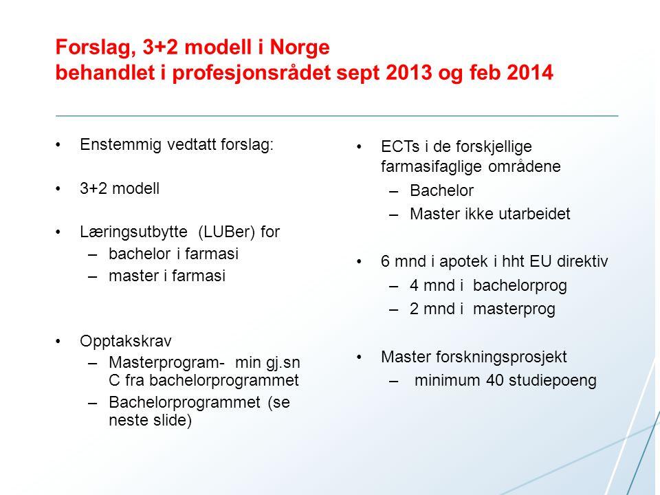 Forslag, 3+2 modell i Norge behandlet i profesjonsrådet sept 2013 og feb 2014