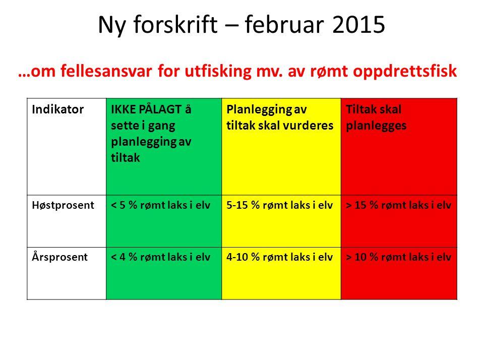 Ny forskrift – februar 2015 …om fellesansvar for utfisking mv. av rømt oppdrettsfisk. Indikator. IKKE PÅLAGT å sette i gang planlegging av tiltak.