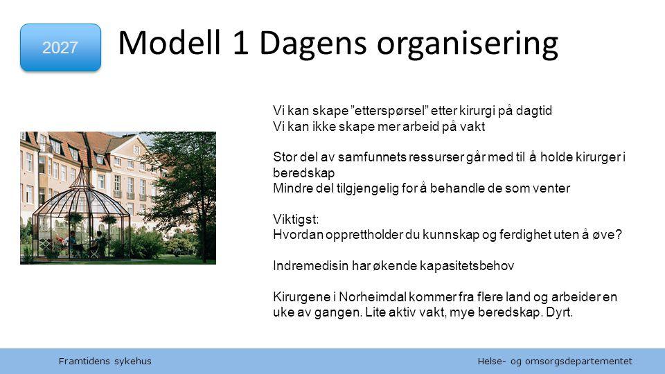 Modell 1 Dagens organisering