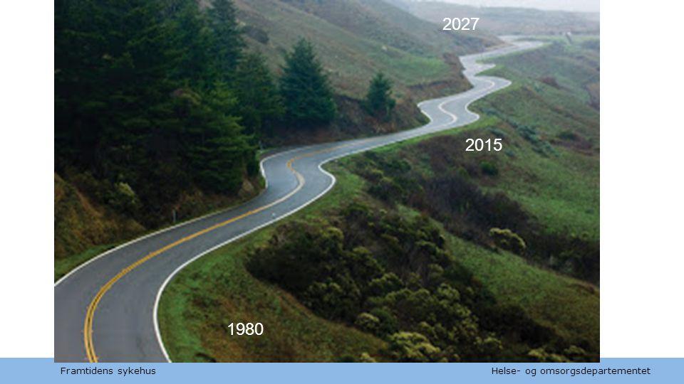 2027 2015 1980 Framtidens sykehus
